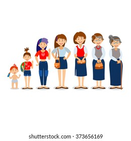 Generations woman. People generations at different ages. All age categories - infancy, childhood, adolescence, youth, maturity, old age. Stages of development.