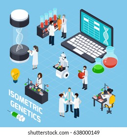 Genetics composition with dna symbols scientists used laboratory experiments and image of robot with tubes isometric vector illustration