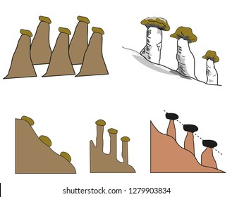 Geography of landforms formation