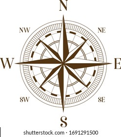 Geography science old compass isolated on white background.Compass wind rose icon logo. Vector stock