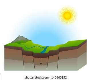 Geological Fault Valley Down Transform Earth Cross Section