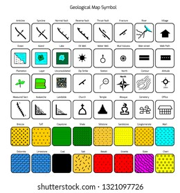 Geological map icon and symbol collections