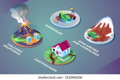 Geological natural disasters or geology hazards, catastrophe and cataclysm. Sinkhole or cenote, swallet or doline, avalanche and landslide, landslip and earthquake, volcano eruption. Nature danger