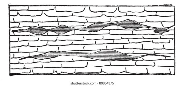 Geological Vein, illustration showing horizontal gash veins (shaded) within galena limestone (unshaded), vintage engraved illustration. Trousset encyclopedia (1886 - 1891).