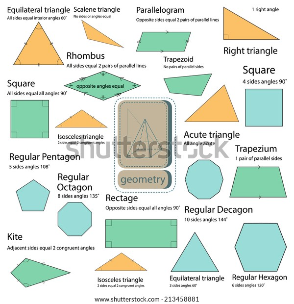 Geometric Figures Stock Vector (Royalty Free) 213458881