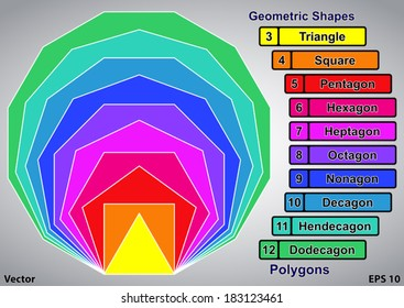 Geometric Shapes - Polygons
