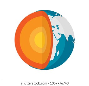 Geophysics concept with earth core and section layers earth, vector illustration in flat style
