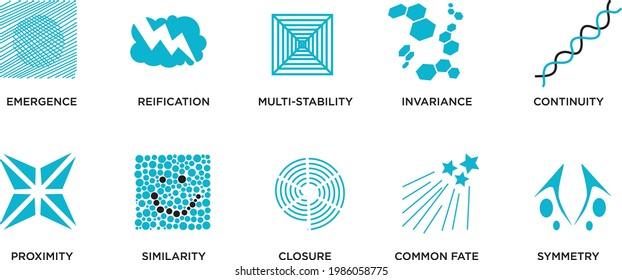 Gestalt Theory Design Concepts Vector Illustration
