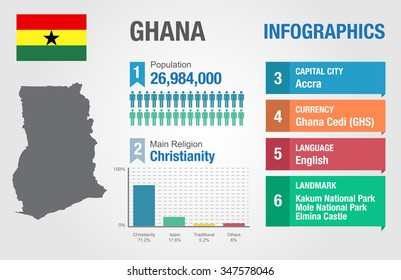 Ghana infographics, statistical data, Ghana information, vector illustration, Infographic template, country information