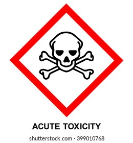 GHS hazard pictogram - ACUTE TOXICITY , hazard warning sign acute toxicity , isolated vector illustration
