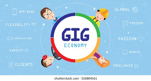 Gig Economy Concept. Vector illustration in flat style. Freelancer economy worker.