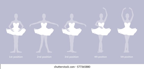 Girl dancer performs the five basic ballet positions