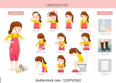 Girl With Leptospirosis Symptoms And Preventions Set, Female, Body, Health, Care