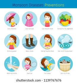 Girl With Monsoon Diseases Preventions Set, Female, Body, Health, Care