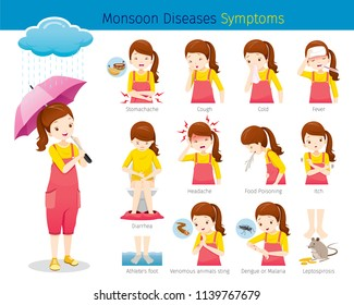 Girl With Monsoon Diseases Symptoms Set, Female, Body, Health, Care