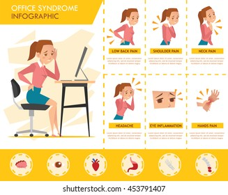girl office syndrome info graphic