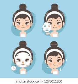The girl shows the procedure to clean the face thoroughly and nourish the face to look beautiful by mask treatment for younger without wrinkles.