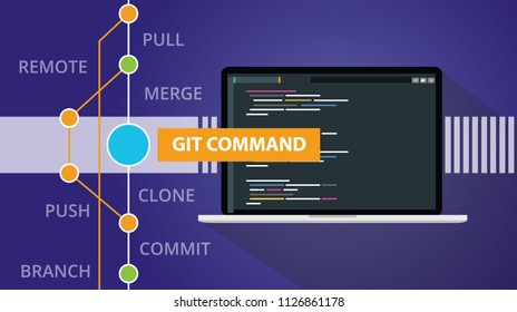 git command list programming technology code repository online cloud vector illustration