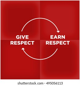 Give Respect To Earn Respect Cycle (Motivational Quote Vector Poster Design)