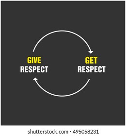 Give Respect To Get Respect Cycle (Motivational Quote Vector Poster Design)