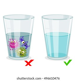 Glass with clean and dirty water, infection illustration. Cartoon, fun for children characters. Vector illustration