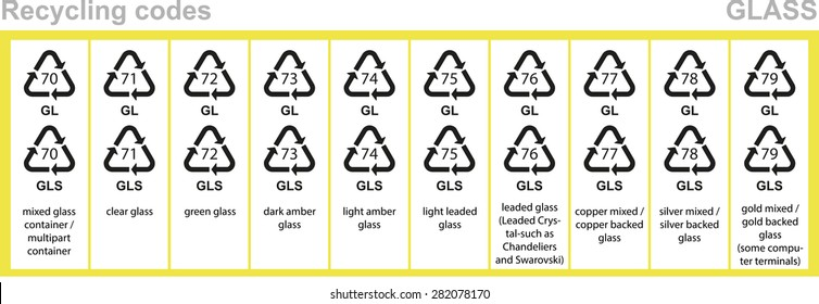 Glass recycling codes. All glass recycling code can be found here, along with their pictograms. Each codes are separated  and each specific use.