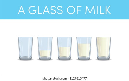 Glasses of milk, vector set. Simple icons in cartoon style with different levels of milk