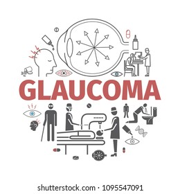 Glaucoma. Symptoms, Treatment. Line icons set. Vector signs for web graphics.