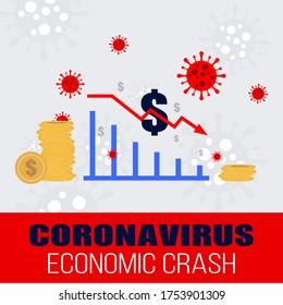 Global economic impacts 2020.  Corona-virus or COVID-19 pandemic global impact