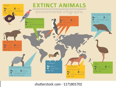 Global environmental problems. Biodiversiry loss infographic. Extinct animal and birds. Vector illustration