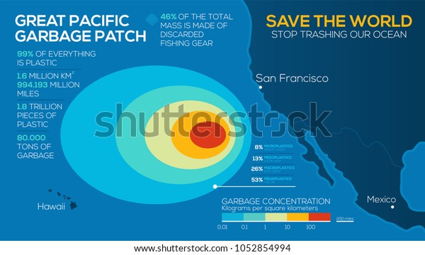 Global environmental problems infographics, great pacific garbage patch. Stop trashing our Ocean. vector EPS10
