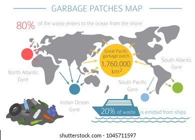 Global environmental problems. Ocean pollution infographic. Vector illustration