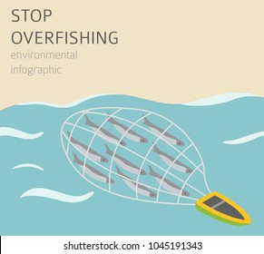 Global environmental problems. Overfishing isometric infographic. Vector illustration
