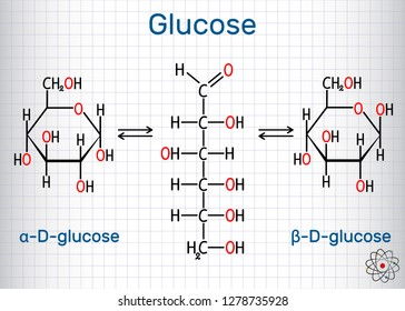 Glucose (dextrose, D-glucose) molecule. Сyclic and acyclic forms. Sheet of paper in a cage.