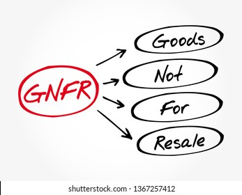GNFR - Goods Not For Resale acronym, business concept
