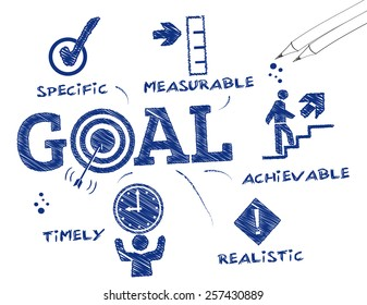Goal setting. Chart with keywords and icons