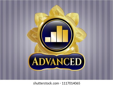 Gold badge with chart icon and Advanced text inside