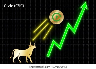 Gold bull, throwing up Civic (CVC) cryptocurrency golden coin up the trend. Bullish Civic (CVC) chart