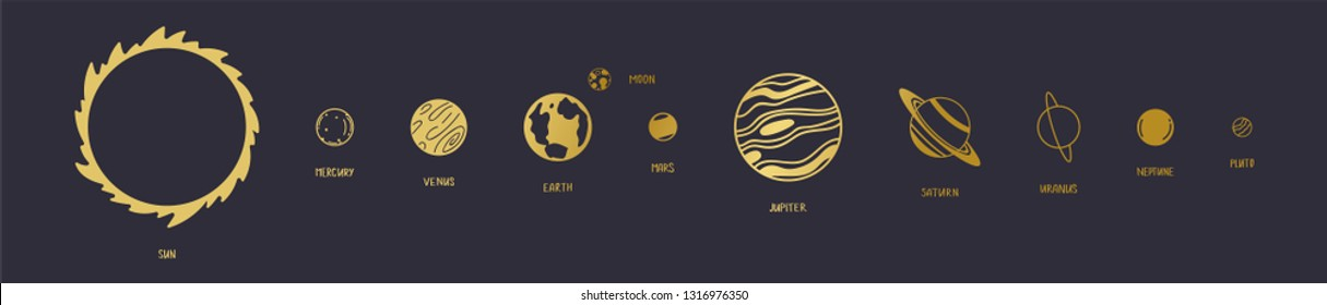 Golden planet icon set. Eps 10.