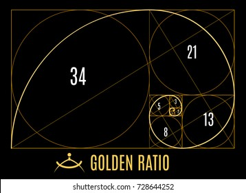 Golden proportions ratio guidelines. Gold divine graph, harmony and divinity sign, vector illustration
