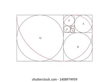 Golden ratio template vector, Divine Proportions, Golden Proportion.Golden spiral, method of golden section, Fibonacci array, Fibonacci numbers.