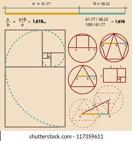 Golden Ratio,Golden Proportion vector illustration
