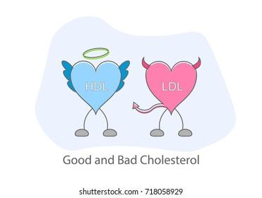 Good and bad cholesterol. Flat design Illustration vector. eps 10.