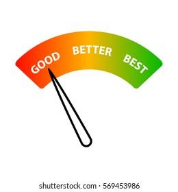 Good better best