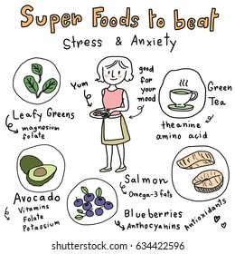 Good Food Good Mood concept with cute girl holding food cooked from super foods to beat stress and anxiety such as leafy greens, salmon, avocado, blueberries, green tea. Nutrients included.