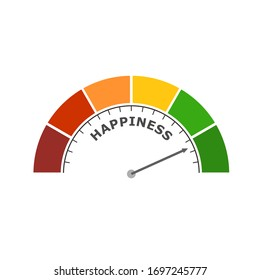 Good mood meter measure happiness or satisfaction level. Color scale with arrow. The measuring device icon. Colorful infographic gauge element.