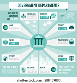 Government departments infographics with copyspace and icons set, world map and city skyline