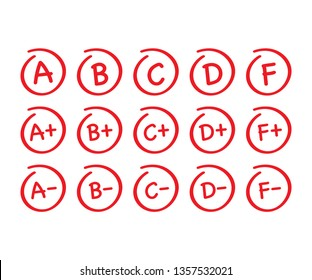 Grade results set. Hand drawn vector grade in red circle. Vector stock illustration.