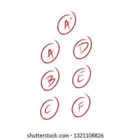 Grade results, grade symbols.