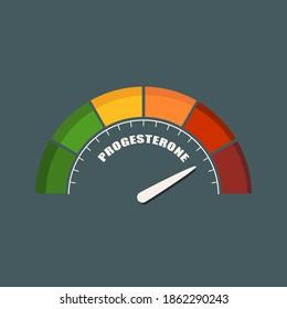 Gradient scale. Hormone progesterone level measuring device. Sign tachometer, speedometer, indicators. Infographic gauge element.